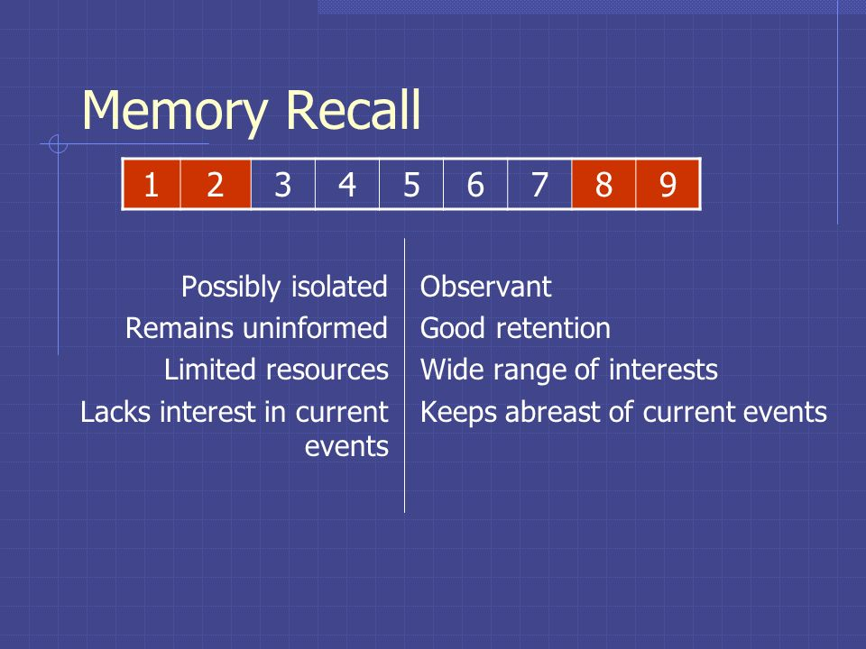 Memory Recall Knowledge of current events Observational skills Retention