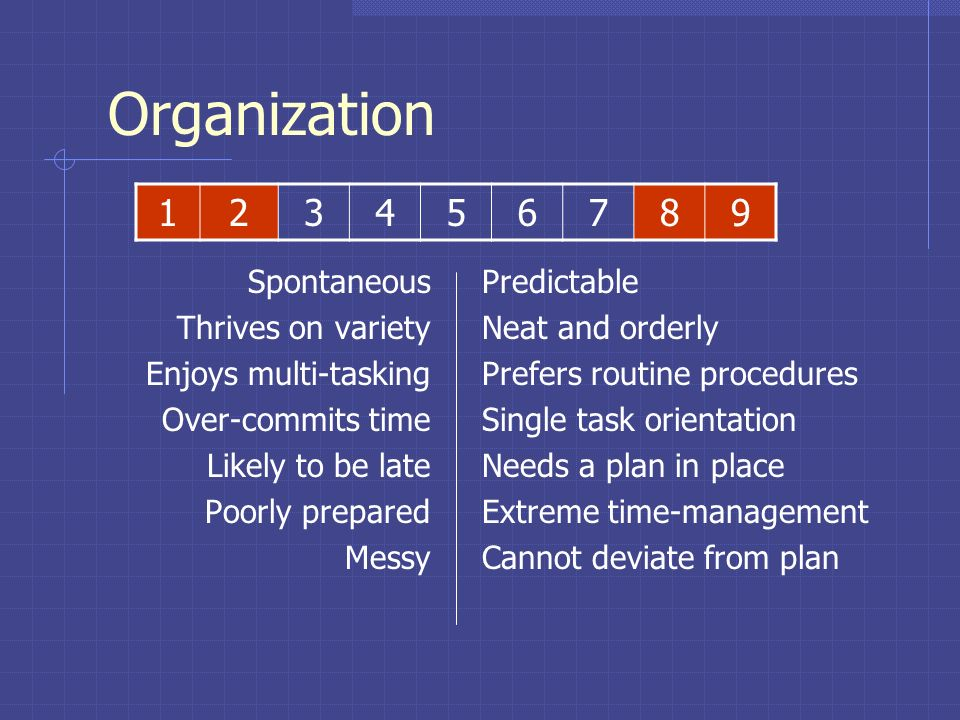 Organization Need for order and planning Organizational habits Time management Ability to multi-task