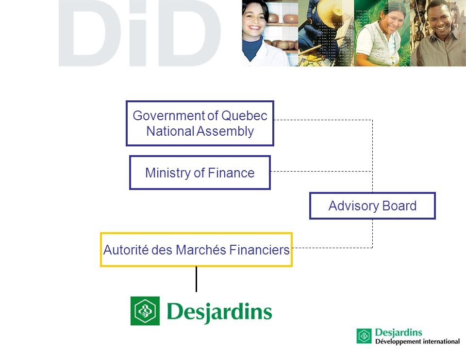 Government of Quebec National Assembly Ministry of Finance Autorité des Marchés Financiers Advisory Board
