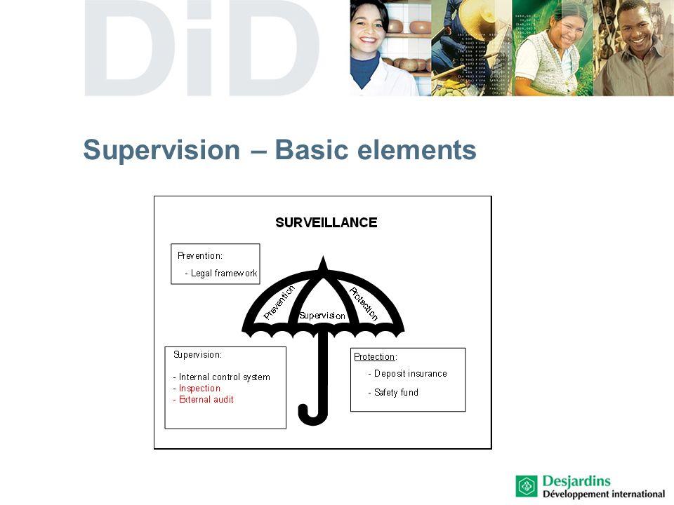 Supervision – Basic elements