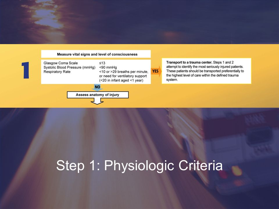 Step 1: Physiologic Criteria