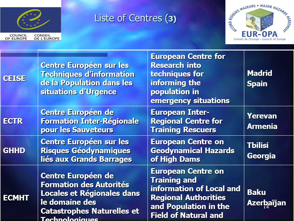 14 Liste of Centres ( 3) CEISE Centre Européen sur les Techniques dinformation de la Population dans les situations dUrgence European Centre for Resea
