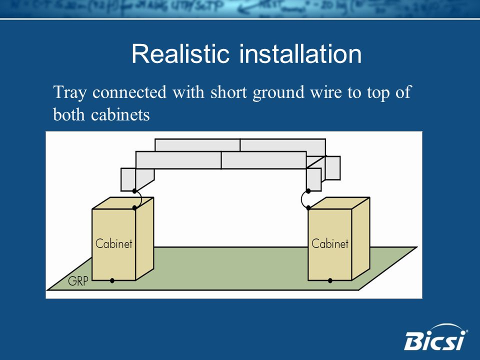 Realistic installation Tray connected with short ground wire to top of both cabinets