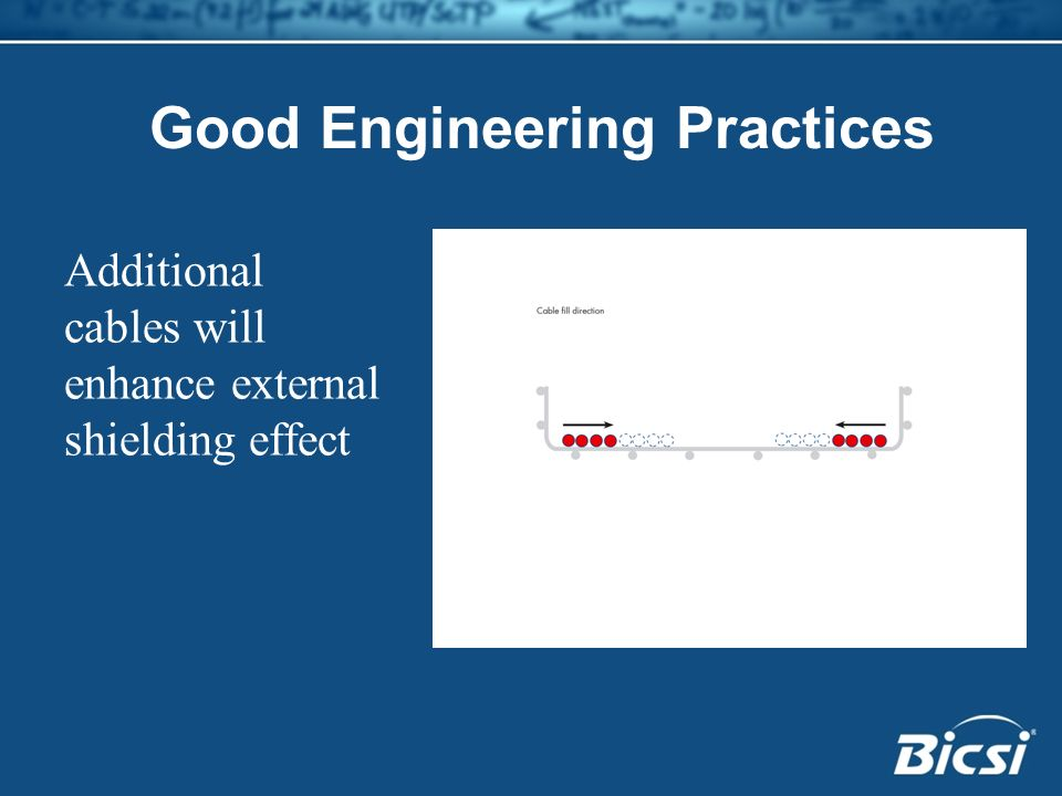Good Engineering Practices Additional cables will enhance external shielding effect