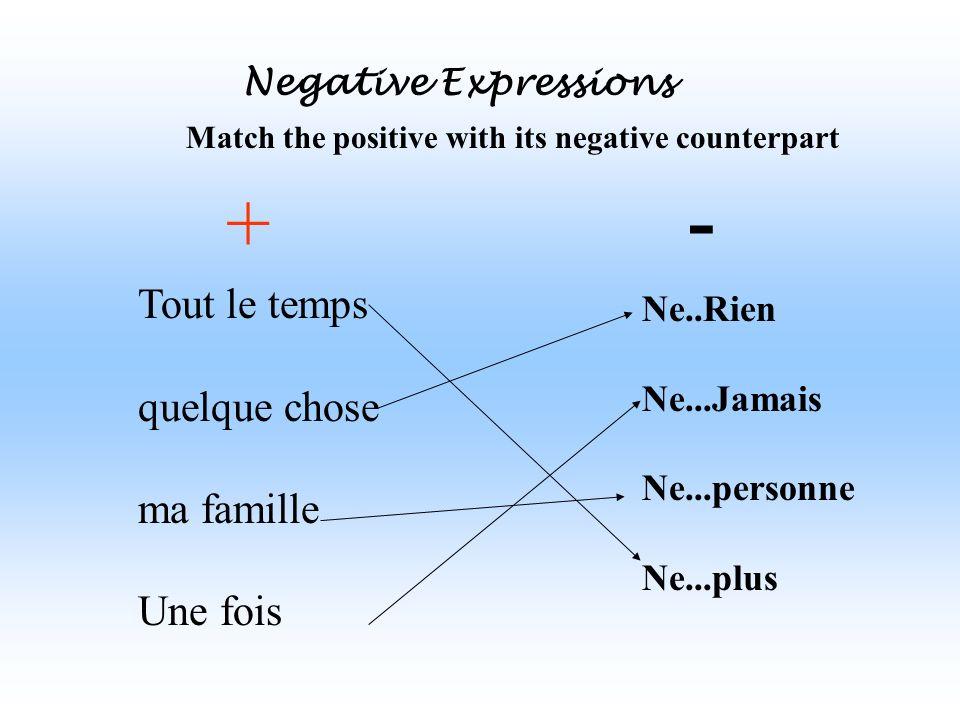 Negative Expressions Match the positive with its negative counterpart Tout le temps quelque chose ma famille Une fois Ne..Rien Ne...Jamais Ne...personne Ne...plus + -