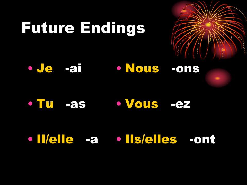Future Endings Je -ai Tu -as Il/elle -a Nous -ons Vous -ez Ils/elles -ont
