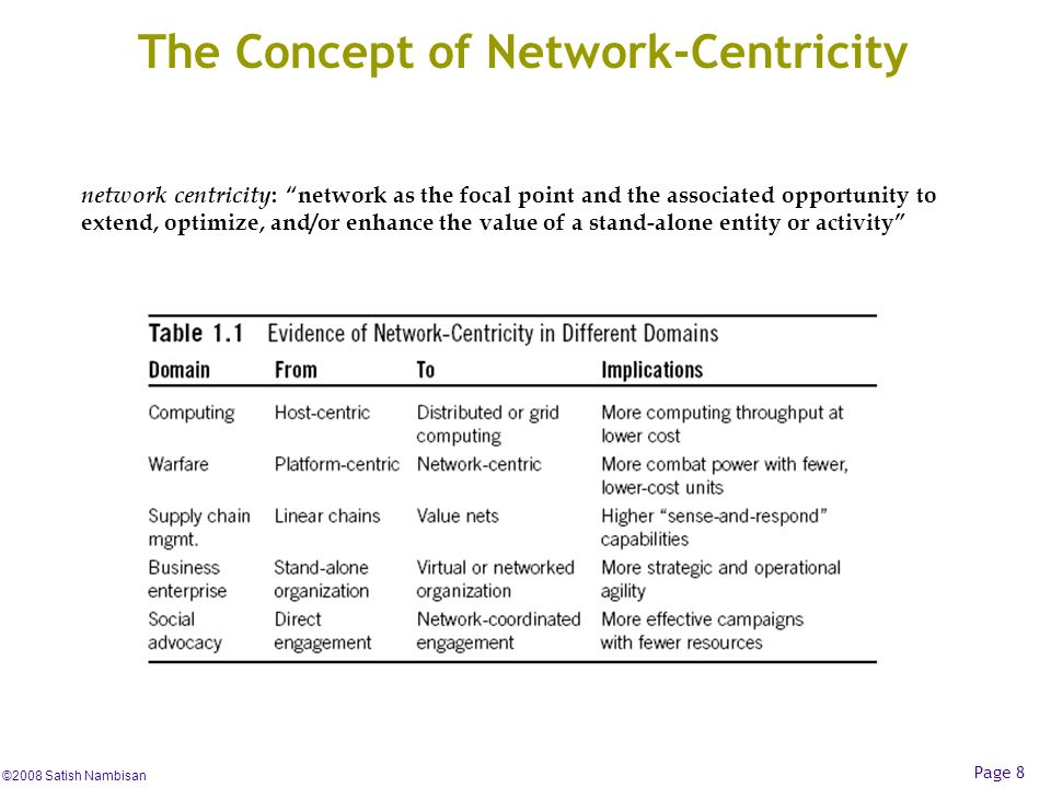 ©2008 Satish Nambisan Page 8 The Concept of Network-Centricity network centricity : network as the focal point and the associated opportunity to exten