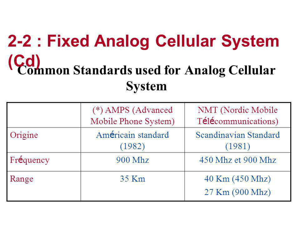 Common Standards used for Analog Cellular System (*) AMPS (Advanced Mobile Phone System) NMT (Nordic Mobile T é l é communications) Origine Am é ricain standard (1982) Scandinavian Standard (1981) Fr é quency 900 Mhz450 Mhz et 900 Mhz Range35 Km40 Km (450 Mhz) 27 Km (900 Mhz) 2-2 : Fixed Analog Cellular System (Cd)