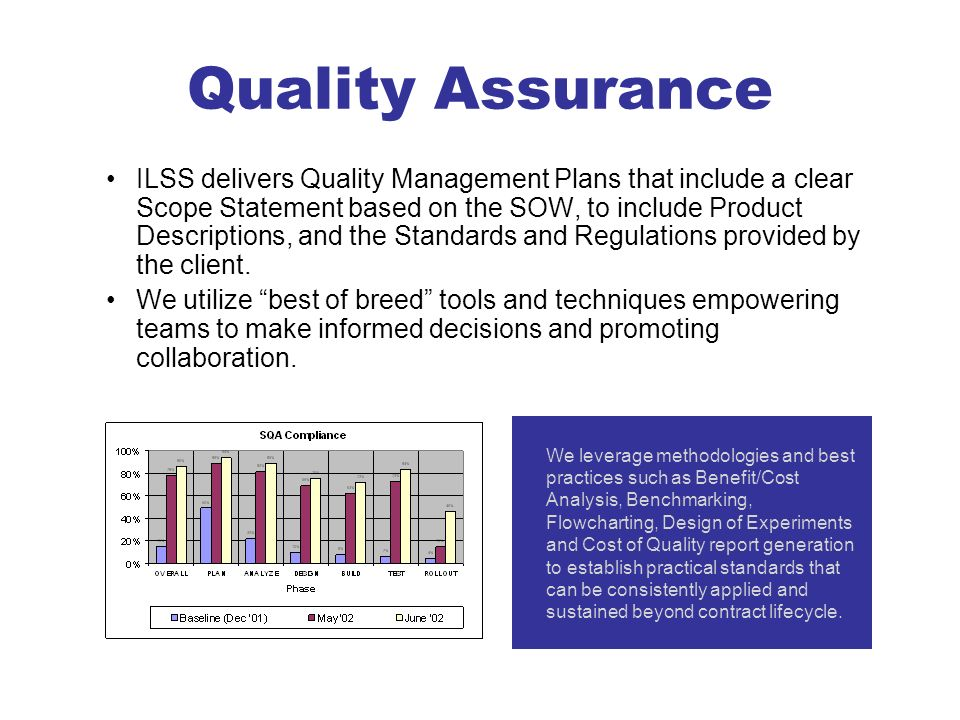 Quality Assurance ILSS delivers Quality Management Plans that include a clear Scope Statement based on the SOW, to include Product Descriptions, and t