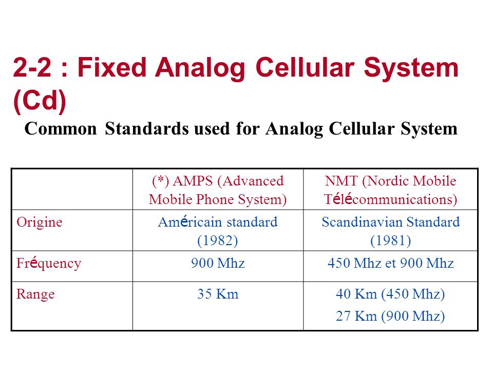 Common Standards used for Analog Cellular System (*) AMPS (Advanced Mobile Phone System) NMT (Nordic Mobile T é l é communications) Origine Am é ricai