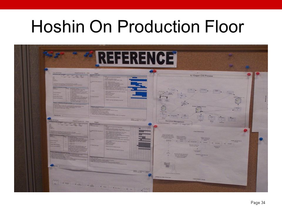 Hoshin On Production Floor Page 34