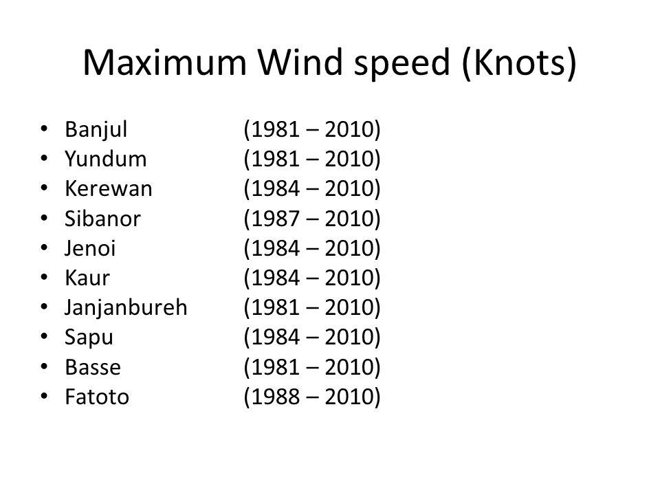 Maximum Wind speed (Knots) Banjul (1981 – 2010) Yundum (1981 – 2010) Kerewan (1984 – 2010) Sibanor (1987 – 2010) Jenoi (1984 – 2010) Kaur (1984 – 2010