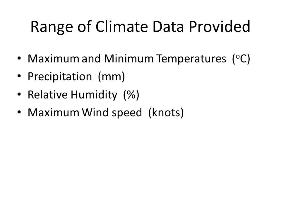 Range of Climate Data Provided Maximum and Minimum Temperatures ( o C) Precipitation (mm) Relative Humidity (%) Maximum Wind speed (knots)