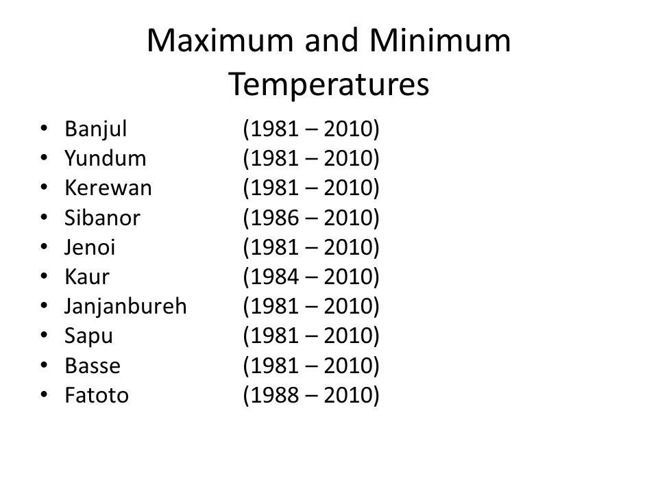 Maximum and Minimum Temperatures Banjul (1981 – 2010) Yundum (1981 – 2010) Kerewan (1981 – 2010) Sibanor (1986 – 2010) Jenoi (1981 – 2010) Kaur (1984