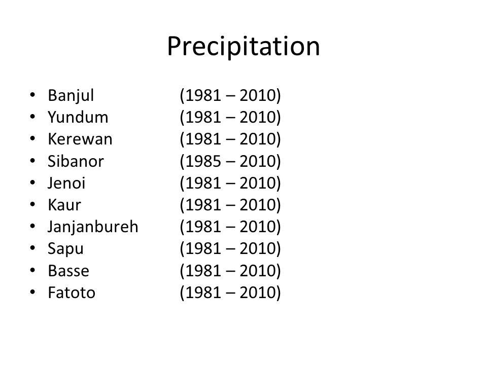 Precipitation Banjul (1981 – 2010) Yundum (1981 – 2010) Kerewan (1981 – 2010) Sibanor (1985 – 2010) Jenoi (1981 – 2010) Kaur (1981 – 2010) Janjanbureh