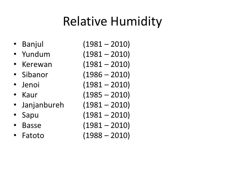 Relative Humidity Banjul (1981 – 2010) Yundum (1981 – 2010) Kerewan (1981 – 2010) Sibanor (1986 – 2010) Jenoi (1981 – 2010) Kaur (1985 – 2010) Janjanb