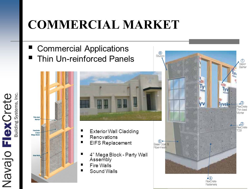 COMMERCIAL MARKET Commercial Applications Thin Un-reinforced Panels Exterior Wall Cladding Renovations EIFS Replacement 4 Mega Block - Party Wall Asse