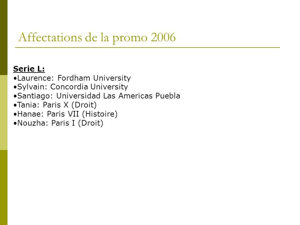 Affectations de la promo 2006 Serie L: Laurence: Fordham University Sylvain: Concordia University Santiago: Universidad Las Americas Puebla Tania: Paris X (Droit) Hanae: Paris VII (Histoire) Nouzha: Paris I (Droit)