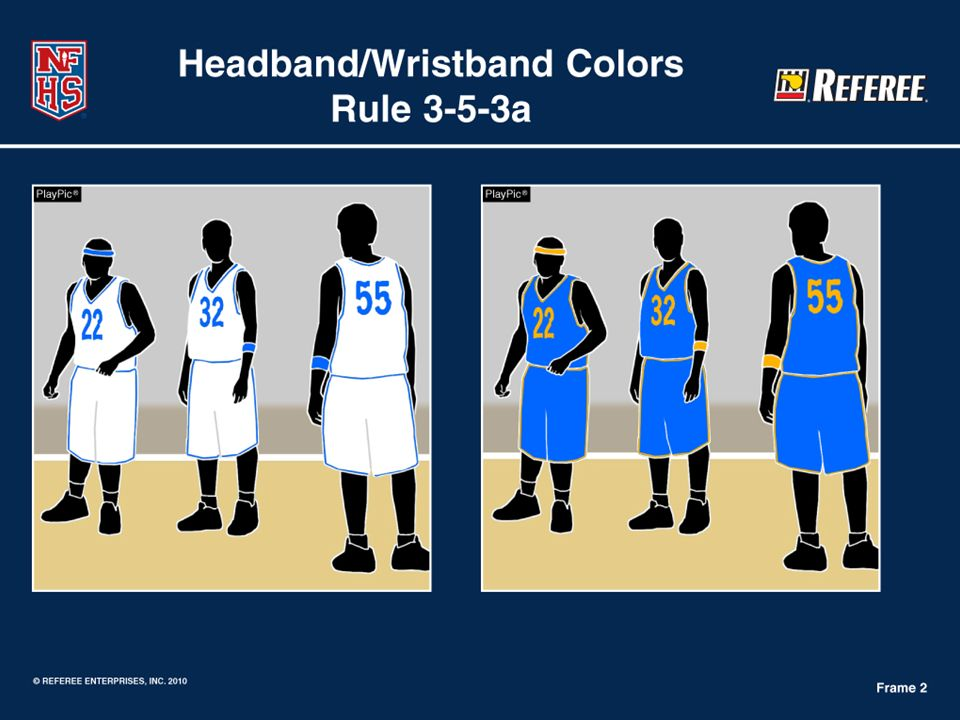 Player/Team Member Location While Game in Progress (10-3-6i) A player leaving the court for an unauthorized reason to demonstrate resentment, disgust or intimidation added to the list of unsporting behaviors.