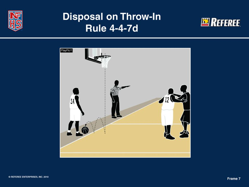 Throw-in Awarded to Wrong Team (7-6-6 New) Clarified that when the ball is awarded to the wrong team on a throw-in...the mistake must be rectified before the throw-in ends.