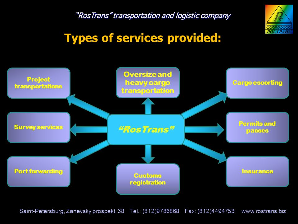 Types of services provided: Saint-Petersburg, Zanevsky prospekt, 38 Tel.: (812)9786868 Fax: (812)4494753 www.rostrans.biz RosTrans transportation and