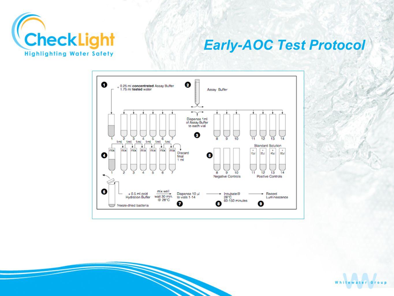 Early-AOC Test Protocol