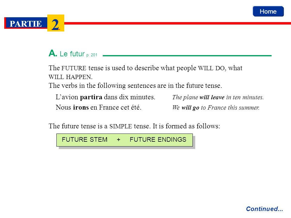 Home PARTIE 2 The FUTURE tense is used to describe what people WILL DO, what WILL HAPPEN.