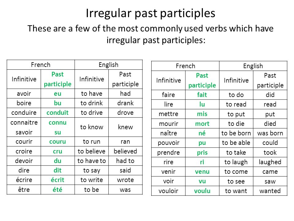 Irregular past participles These are a few of the most commonly used verbs which have irregular past participles: French English Infinitive Past parti