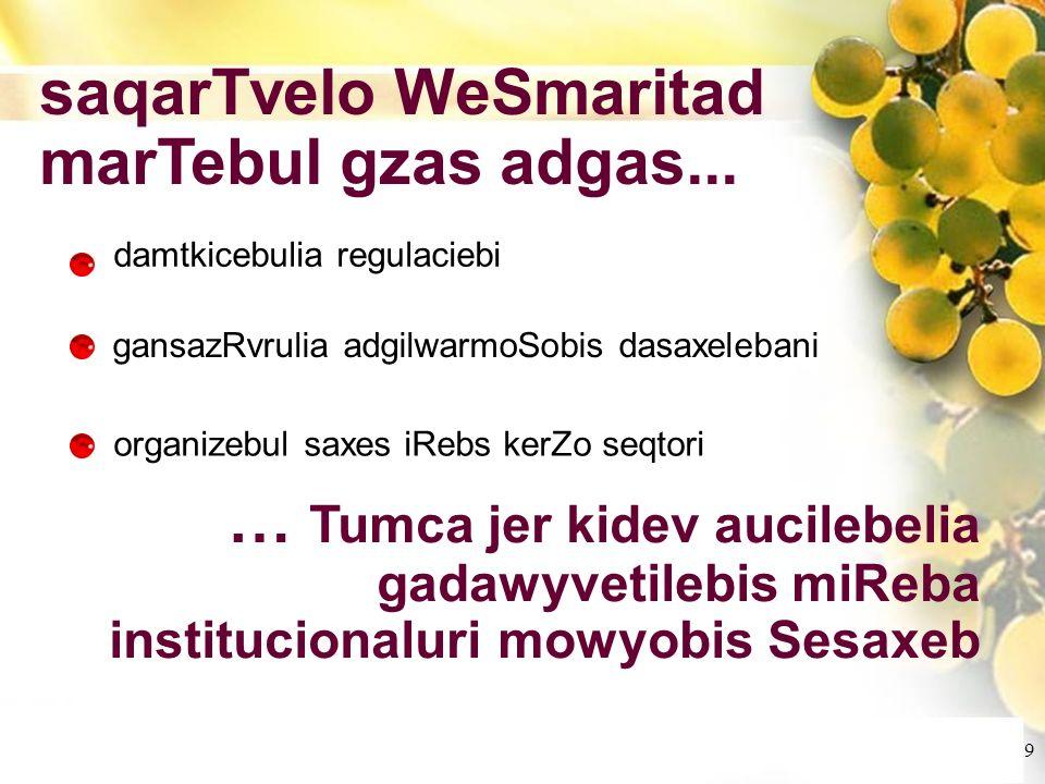 Cliquez et modifiez le titre Cliquez pour modifier les styles du texte du masque Deuxième niveau Troisième niveau Quatrième niveau Cinquième niveau 9 saqarTvelo WeSmaritad marTebul gzas adgas...