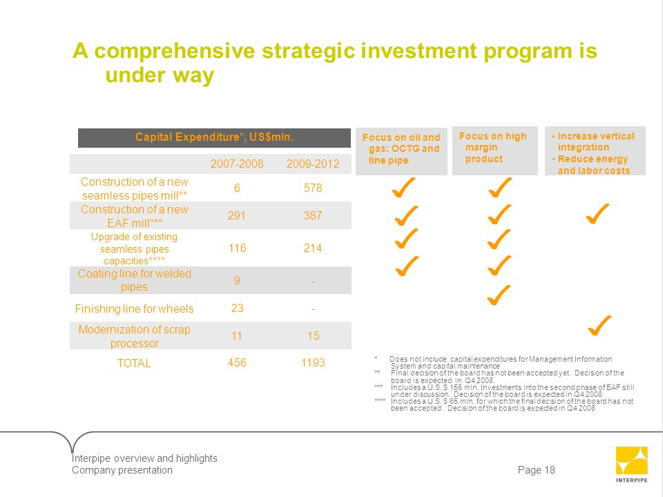 Page 18Company presentation A comprehensive strategic investment program is under way Focus on oil and gas: OCTG and line pipe Increase vertical integ