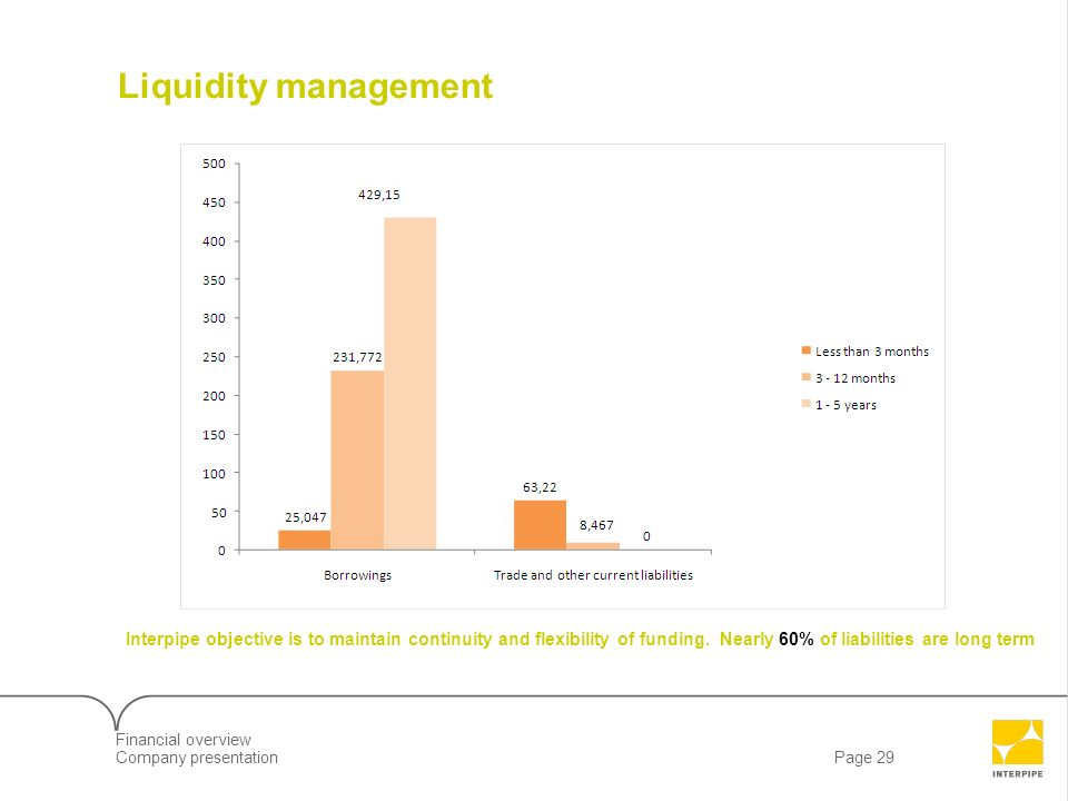 Page 29Company presentation Liquidity management Interpipe objective is to maintain continuity and flexibility of funding. Nearly 60% of liabilities a