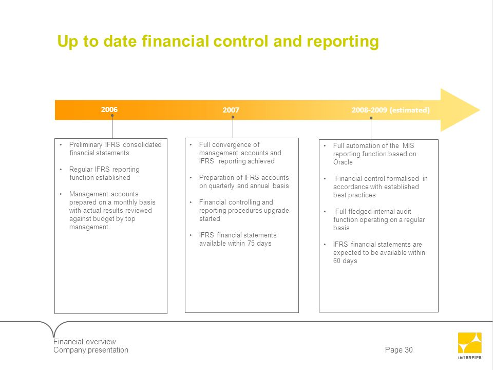 Page 30Company presentation 7LLD09610_Client Screenshow Up to date financial control and reporting 2008-2009 (estimated) 20072006 2007 2006 Preliminar