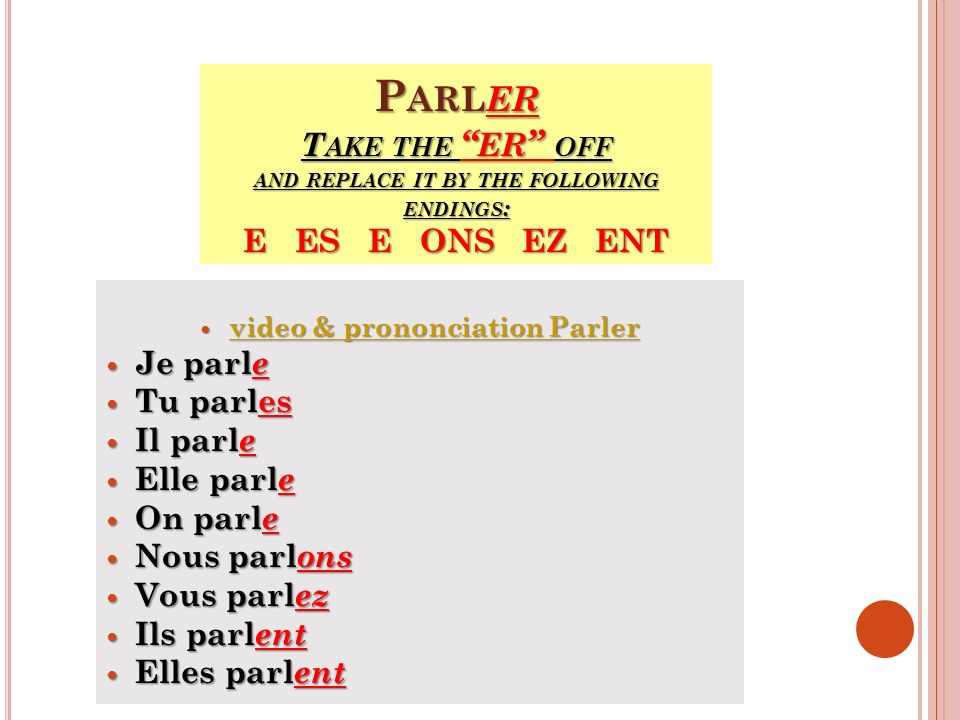 P ARL ER T AKE THE ER OFF AND REPLACE IT BY THE FOLLOWING ENDINGS : E ES E ONS EZ ENT video & prononciation Parler video & prononciation Parler video