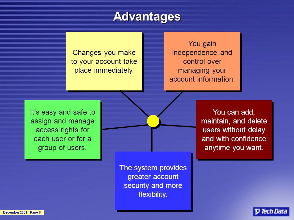 December 2001 - Page 6 Advantages The system provides greater account security and more flexibility.