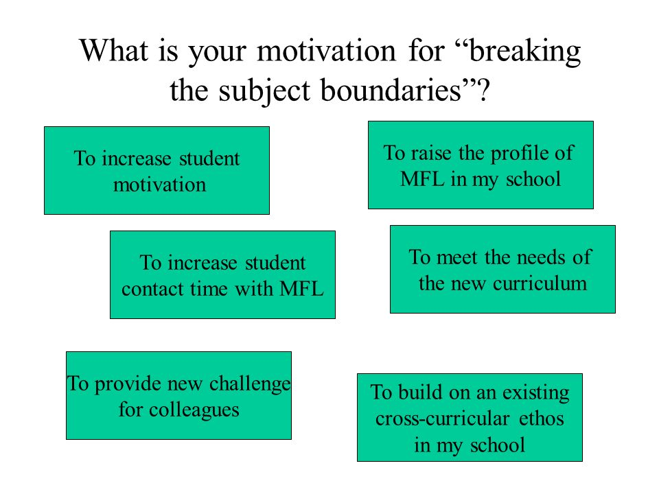 What is your motivation for breaking the subject boundaries? To increase student motivation To raise the profile of MFL in my school To increase stude