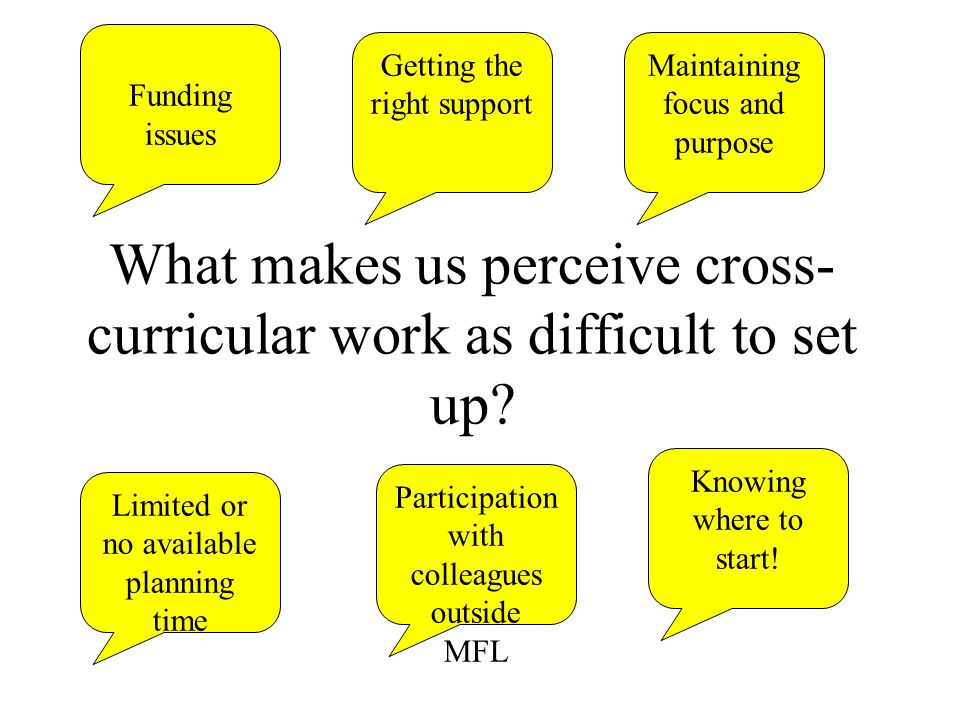 What makes us perceive cross- curricular work as difficult to set up? Limited or no available planning time Maintaining focus and purpose Funding issu