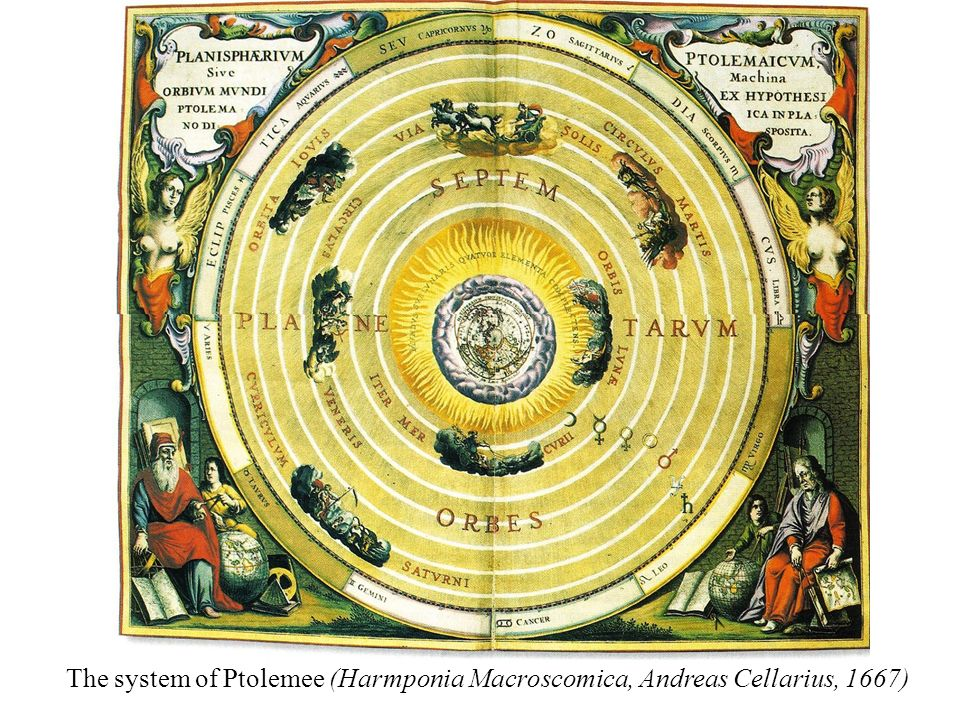 The system of Ptolemee (Harmponia Macroscomica, Andreas Cellarius, 1667)