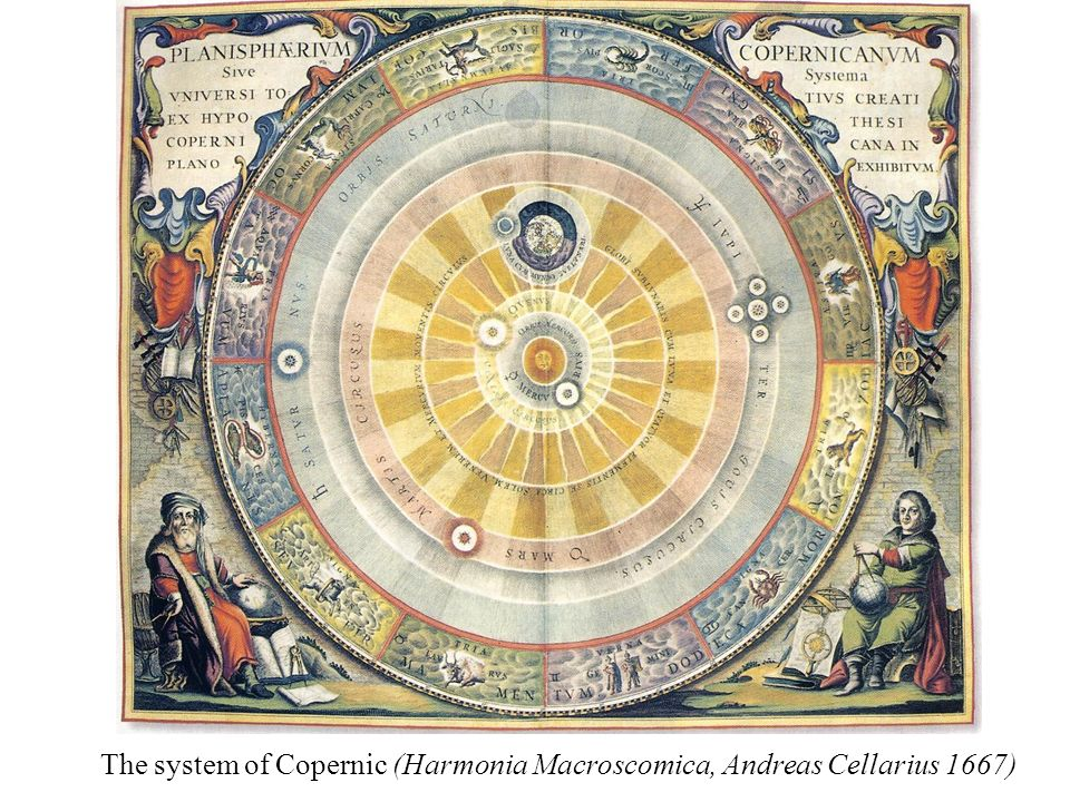 The system of Copernic (Harmonia Macroscomica, Andreas Cellarius 1667)