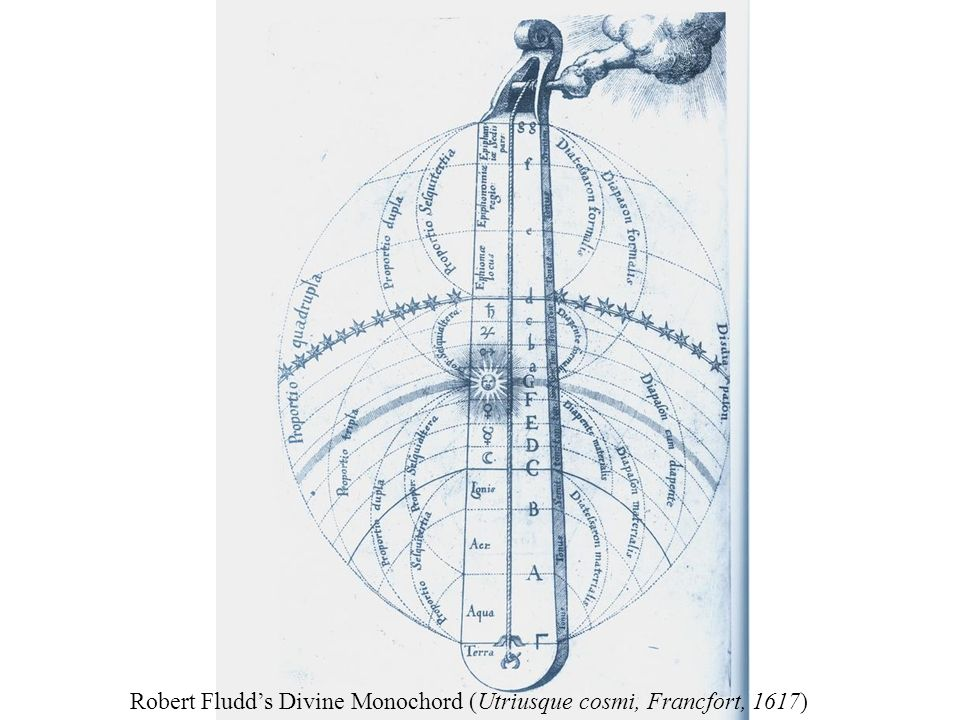Robert Fludds Divine Monochord (Utriusque cosmi, Francfort, 1617)