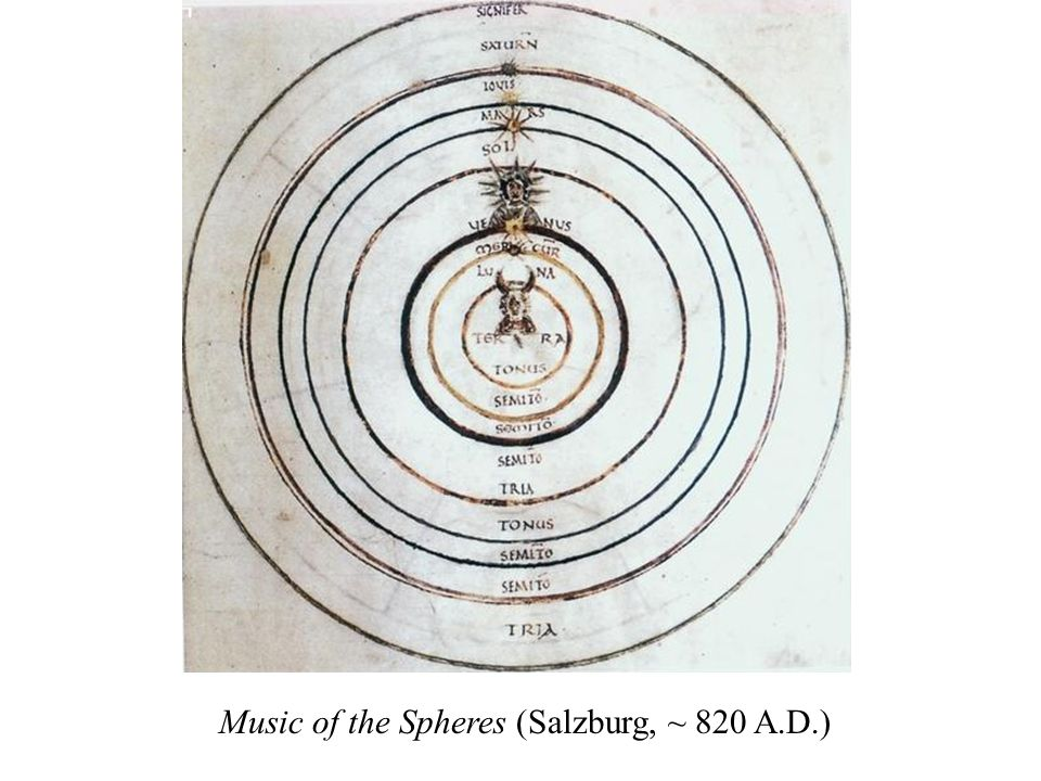 Music of the Spheres (Salzburg, ~ 820 A.D.)