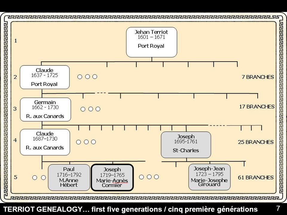 TERRIOT GENEALOGY… first five generations / cinq première générations 7
