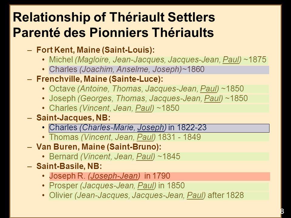 Relationship of Thériault Settlers Parenté des Pionniers Thériaults –Fort Kent, Maine (Saint-Louis): Michel (Magloire, Jean-Jacques, Jacques-Jean, Pau