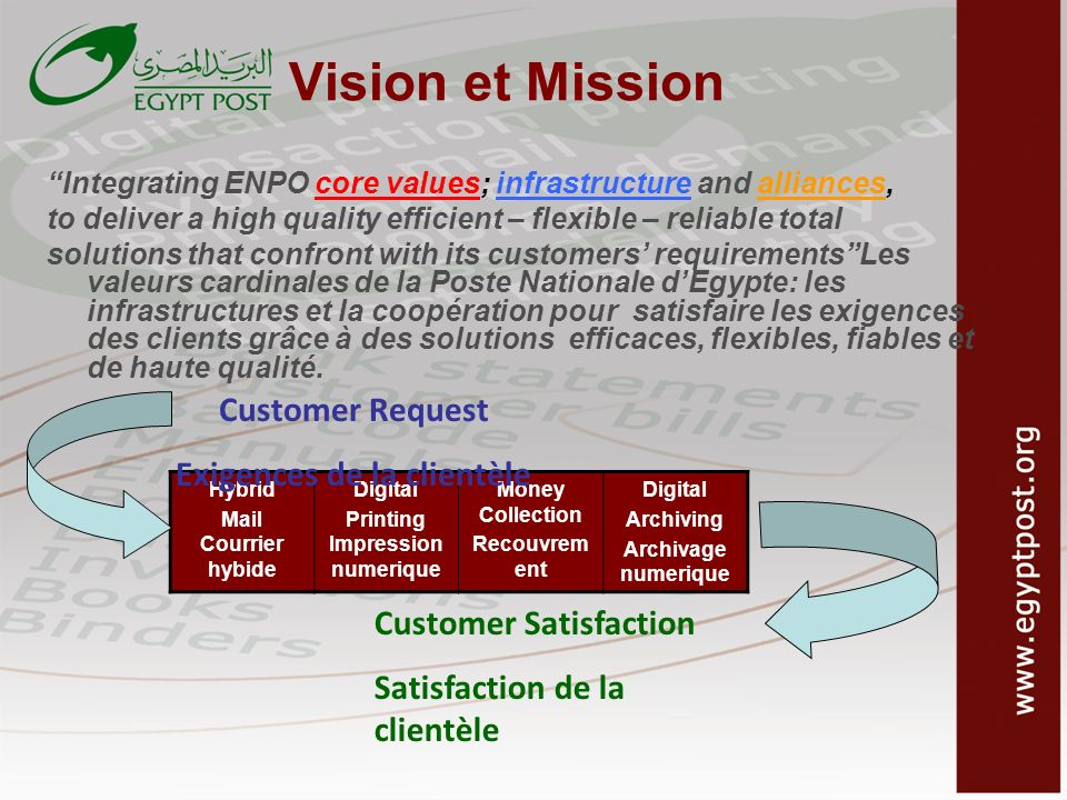 Vision et Mission Integrating ENPO core values; infrastructure and alliances, to deliver a high quality efficient – flexible – reliable total solution