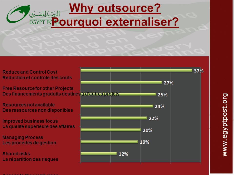Why outsource? Pourquoi externaliser? Reduce and Control Cost Reduction et contrôle des coûts Free Resource for other Projects Des financements gradui