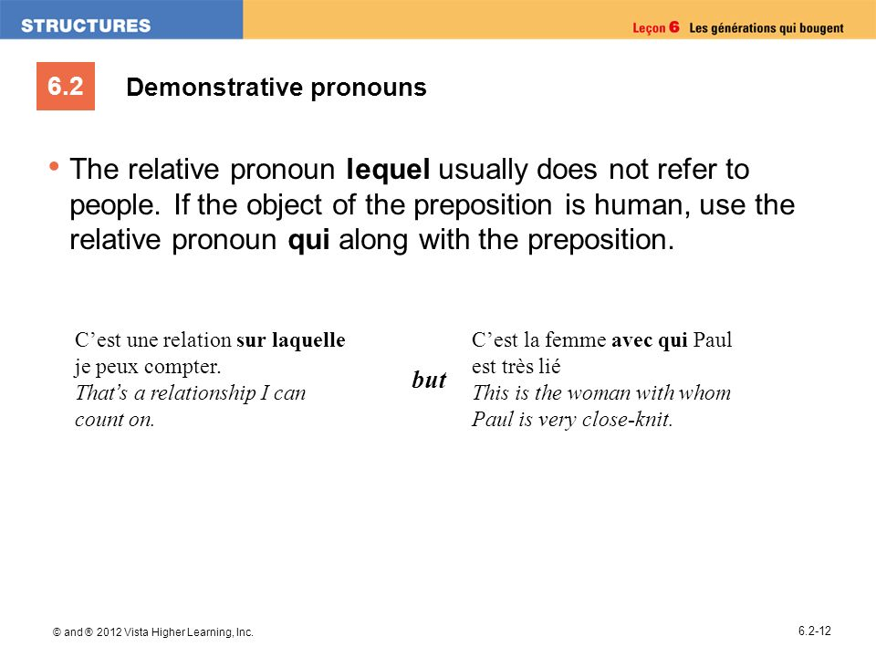 6.2 © and ® 2012 Vista Higher Learning, Inc. 6.2-12 Demonstrative pronouns The relative pronoun lequel usually does not refer to people. If the object