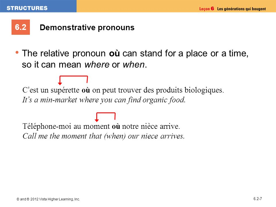 6.2 © and ® 2012 Vista Higher Learning, Inc. 6.2-7 Demonstrative pronouns The relative pronoun où can stand for a place or a time, so it can mean wher
