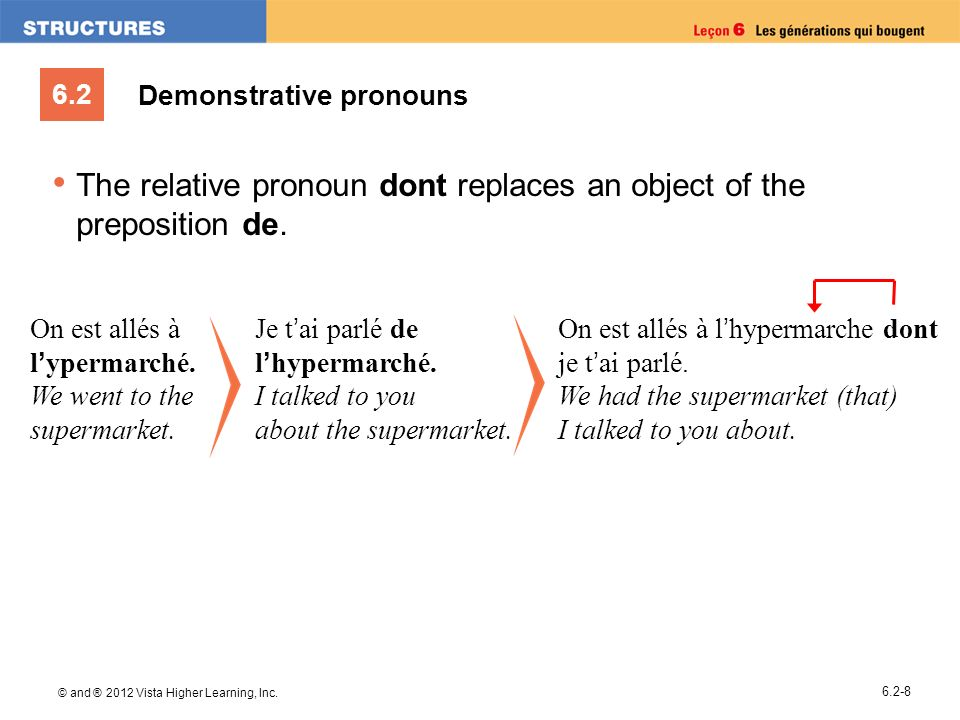 6.2 © and ® 2012 Vista Higher Learning, Inc. 6.2-8 Demonstrative pronouns The relative pronoun dont replaces an object of the preposition de. On est a