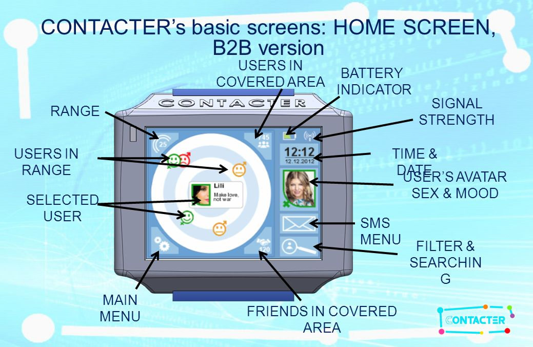 CONTACTERs basic screens: SCREEN 2 – SELECTED USER B2C version NAME OF SELECTED USER STATUS & AVATAR FROM USERS PROFILE DISTANCE SELECTED USERS PROFILE SEND SMS SAY HI !!!.