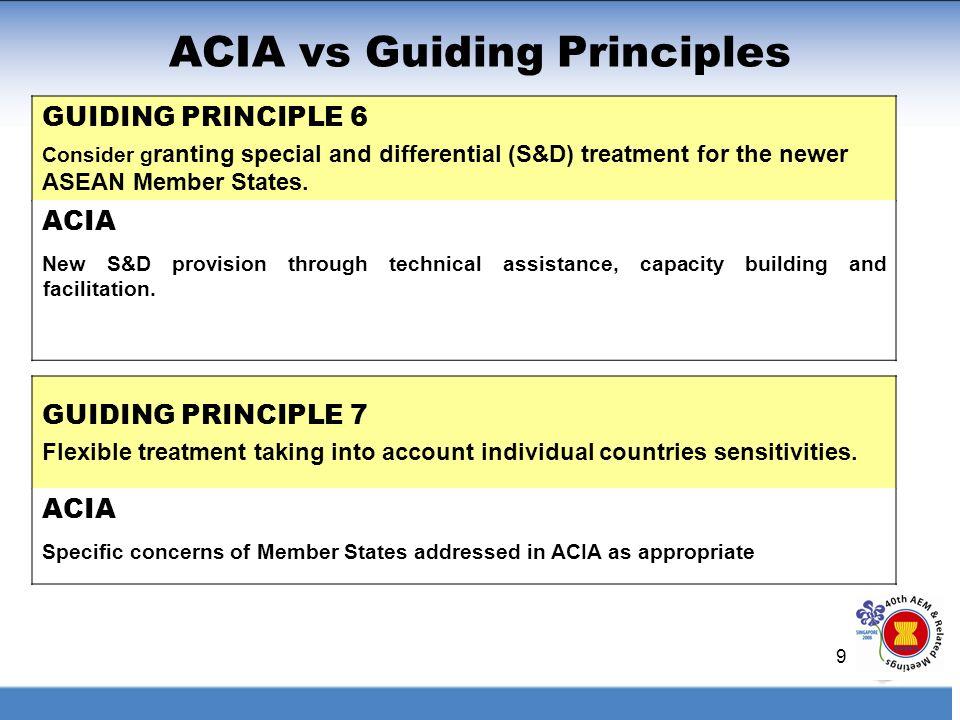 9 ACIA vs Guiding Principles GUIDING PRINCIPLE 7 Flexible treatment taking into account individual countries sensitivities. GUIDING PRINCIPLE 6 Consid