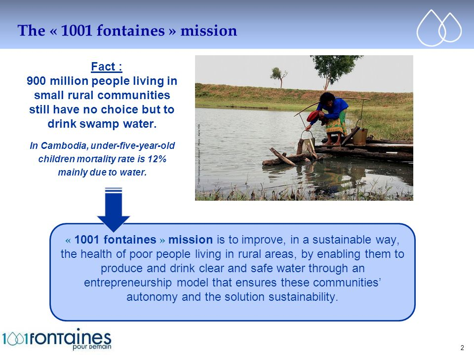 Cliquez pour modifier le style du titre The « 1001 fontaines » mission 2 Fact : 900 million people living in small rural communities still have no choice but to drink swamp water.